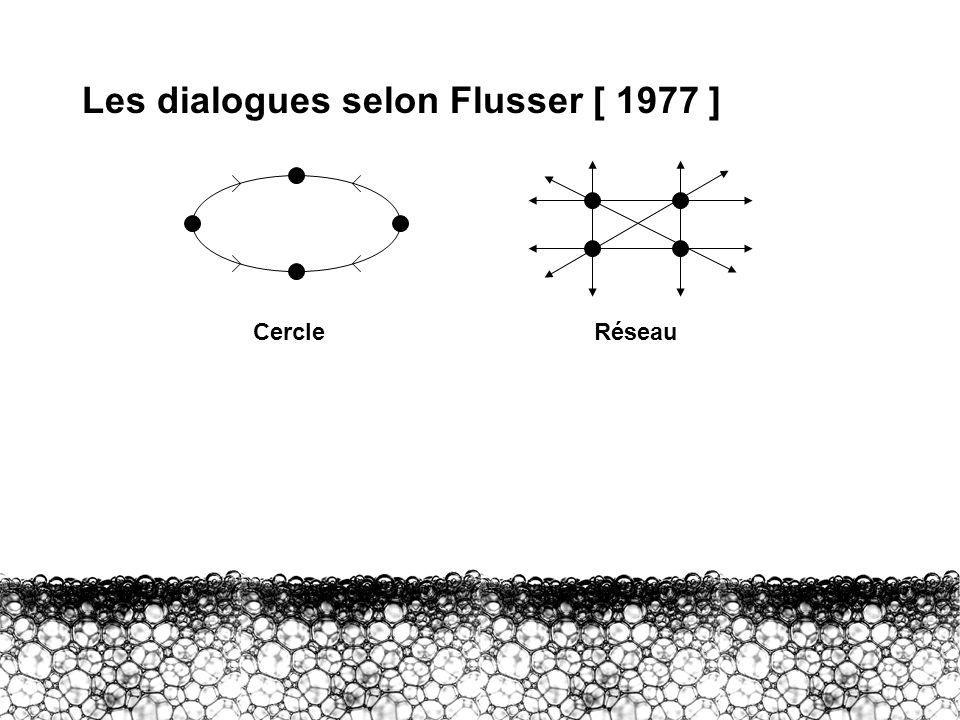 Les dialogues selon Flusser [ 1977 ]